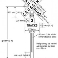 Railroad Crossing Sign Specification